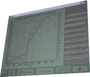 Livedarstellung der Messdaten auf Beamer